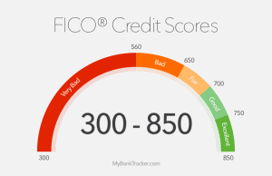 Arch Representing Poor to Excellent Credit Scores